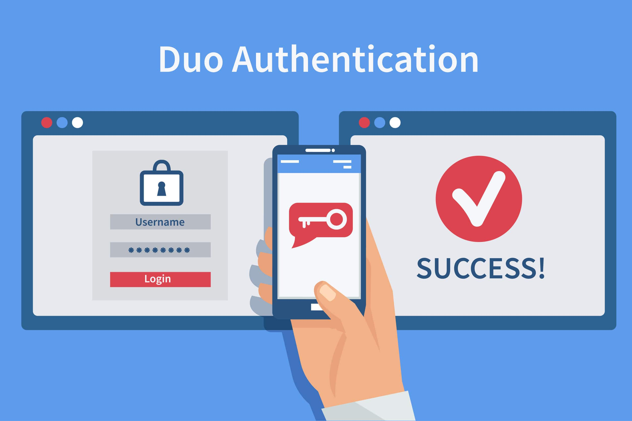 Two factor authentication from hypershift saas consultants